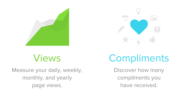 about.me Stats